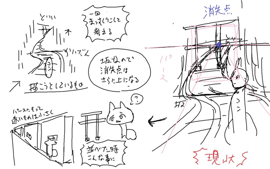 イラストメイキング的なもの その2 構図とパースについて